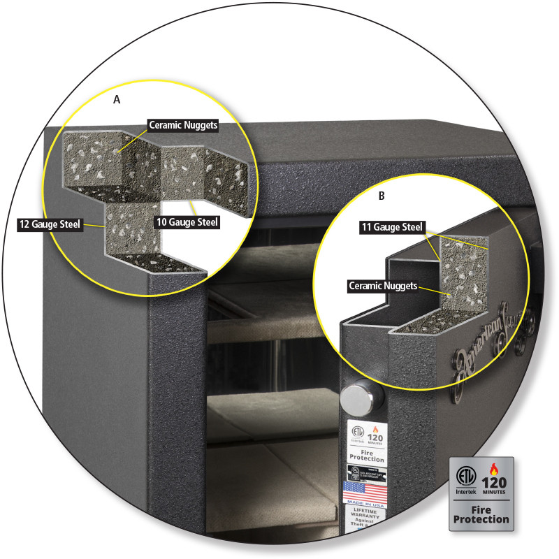 RF6528-High Security Gun Safe